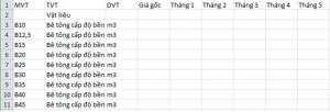 Hình 1.5 – Định dạng dữ liệu giá vật tư