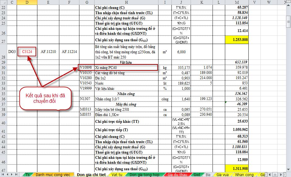 Hình 4.7– Kết quả nhận được sau khi phân tích bảng chi tiết